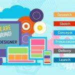 Job Opportunities for Animation Job | Graphic Designer in Andheri, Mumbai